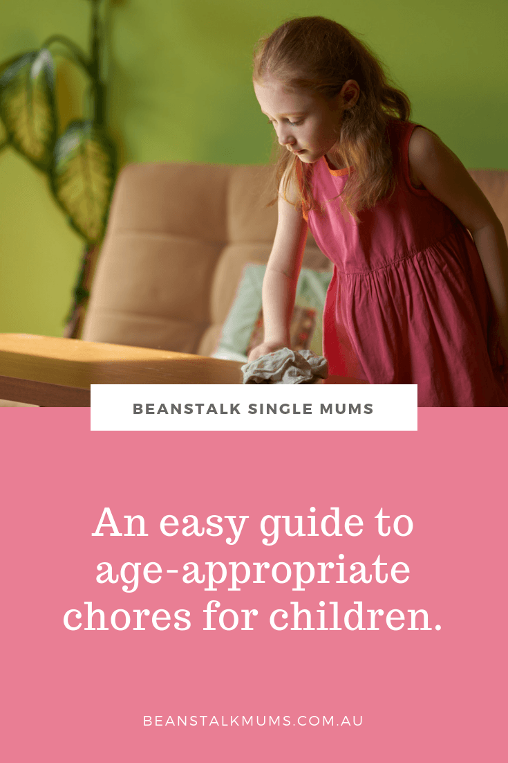Easy guide to age appropriate chores for children | Beanstalk Single Mums Pinterest