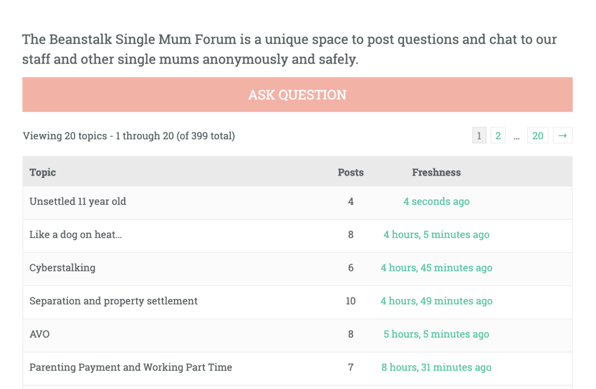 Single mum support groups | Beanstalk Single Mum Anonymous Forum